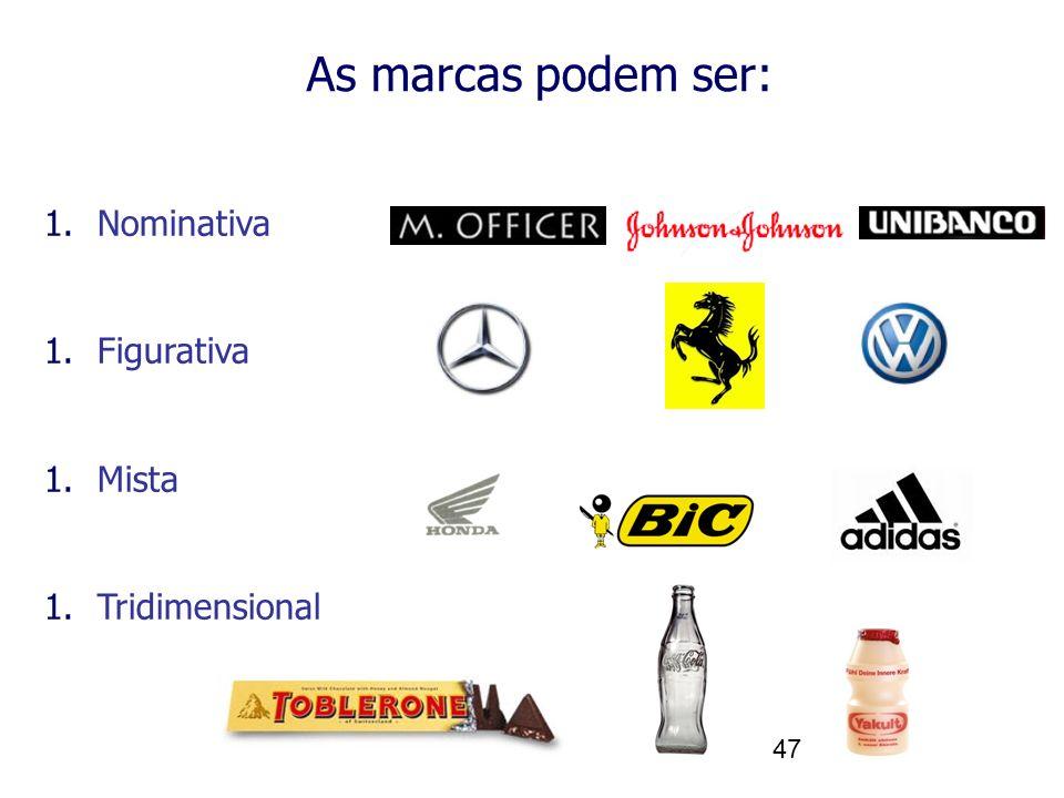As marcas podem ser: Nominativa Figurativa Mista Tridimensional 47 47
