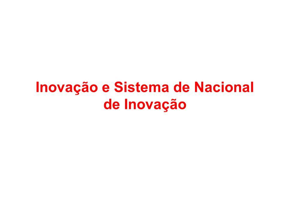 Inovação e Sistema de Nacional de Inovação