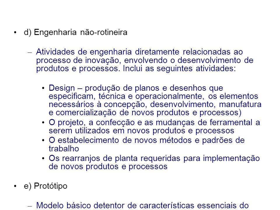 d) Engenharia não-rotineira