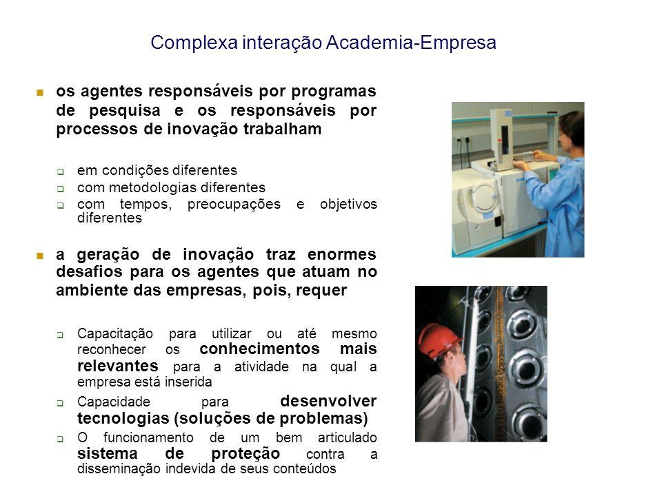 Complexa interação Academia-Empresa