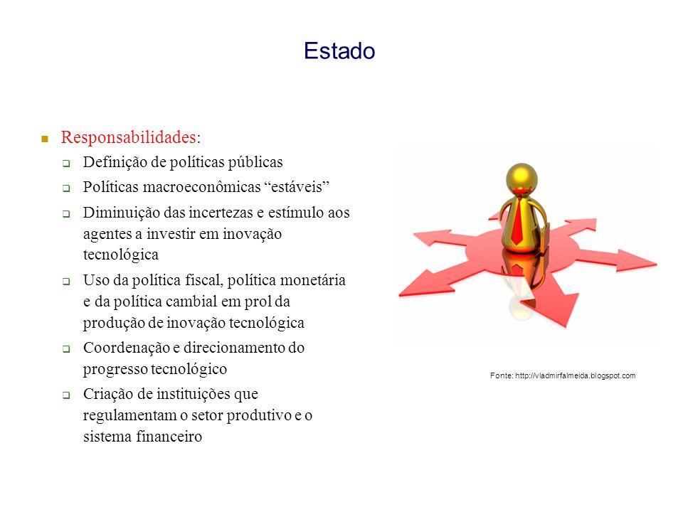 Estado Responsabilidades: Definição de políticas públicas