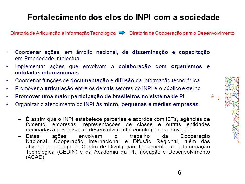 Fortalecimento dos elos do INPI com a sociedade Diretoria de Articulação e Informação Tecnológica Diretoria de Cooperação para o Desenvolvimento