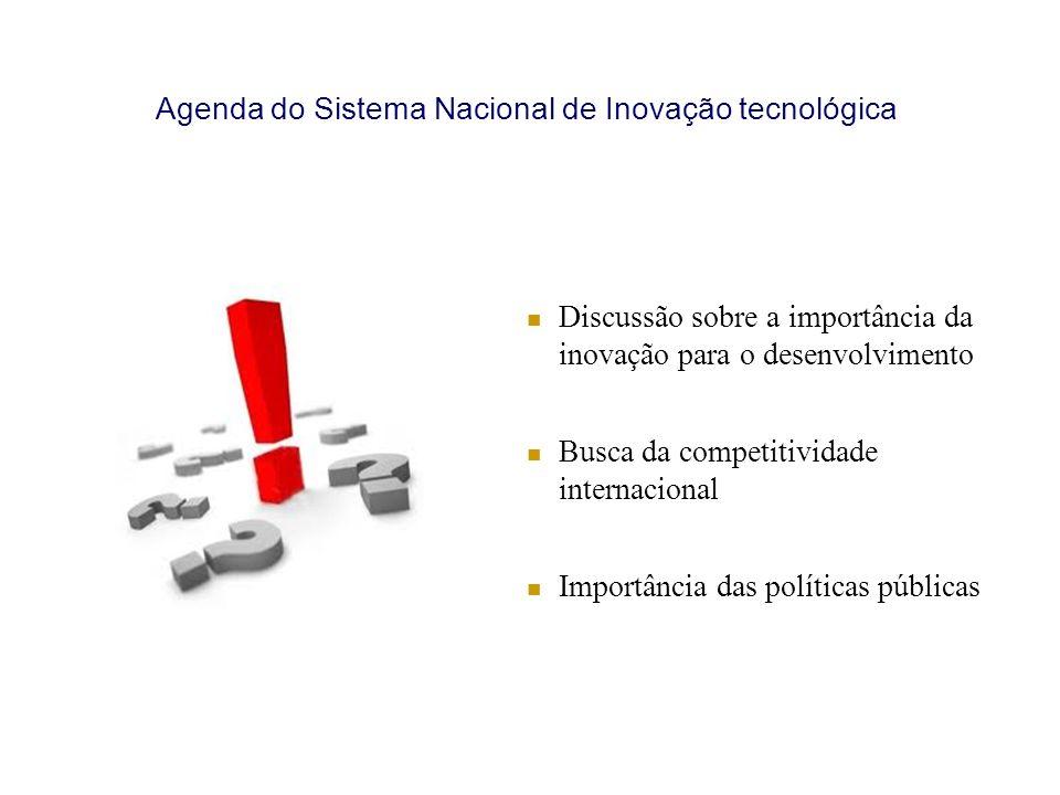 Agenda do Sistema Nacional de Inovação tecnológica