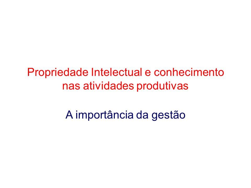 Propriedade Intelectual e conhecimento nas atividades produtivas