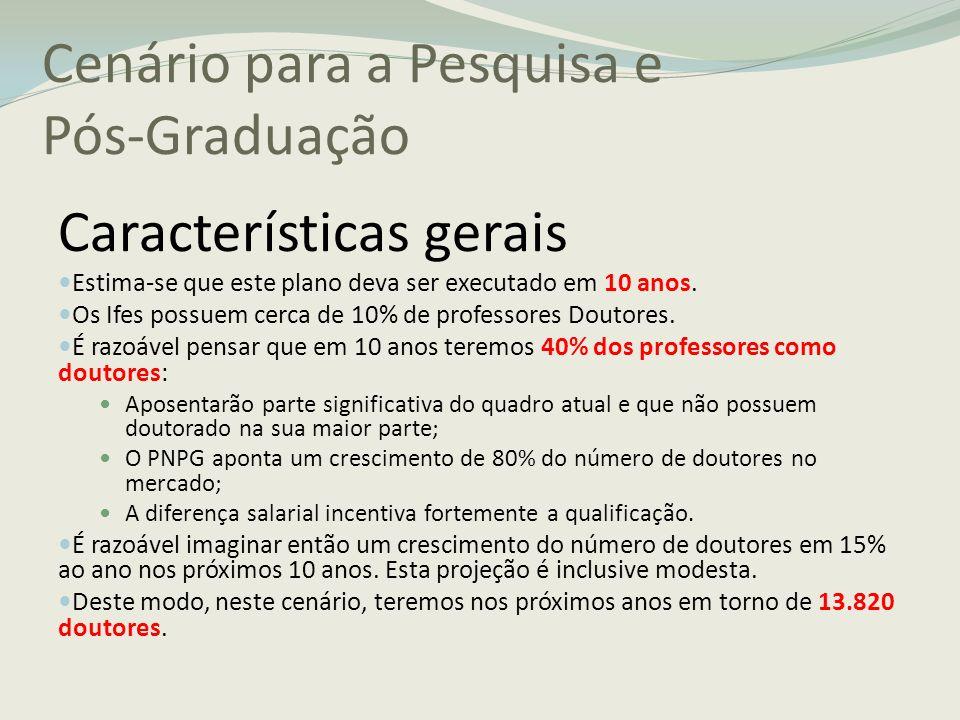 Cenário para a Pesquisa e Pós-Graduação