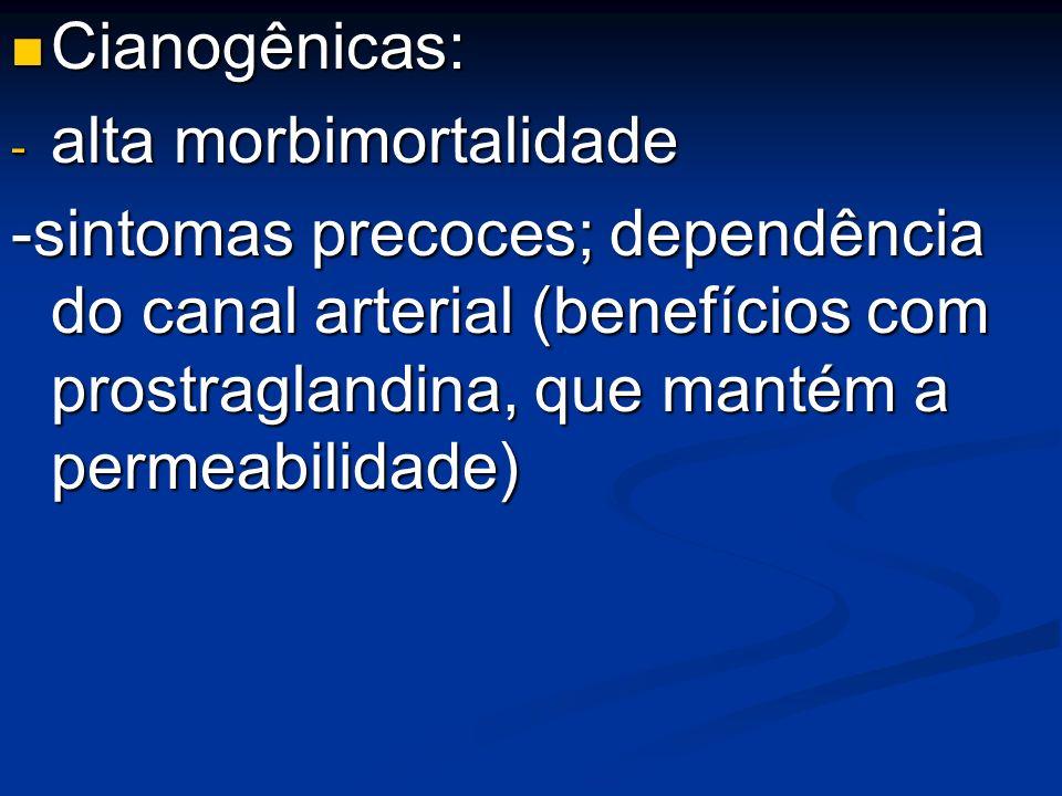 Cianogênicas: alta morbimortalidade.