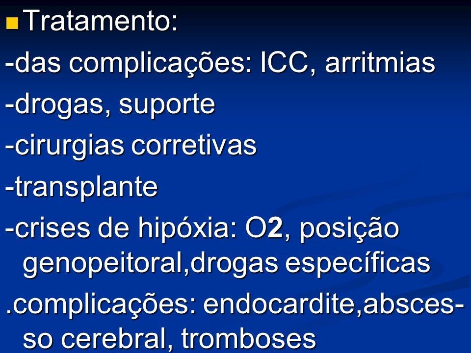 Tratamento: -das complicações: ICC, arritmias. -drogas, suporte. -cirurgias corretivas. -transplante.