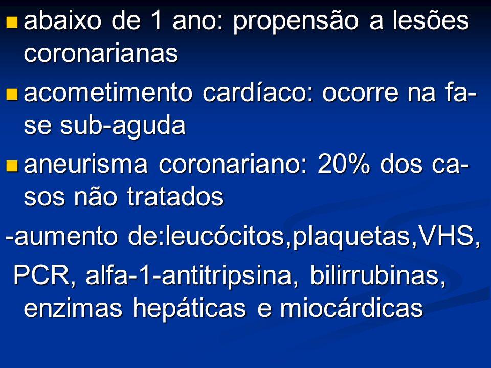 abaixo de 1 ano: propensão a lesões coronarianas