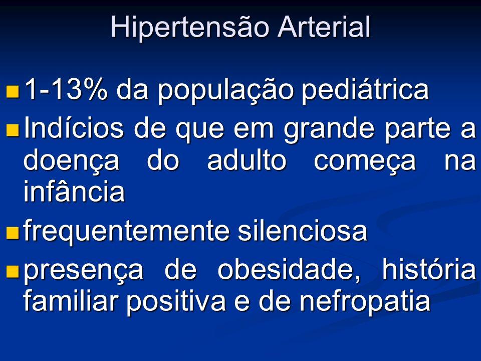 Hipertensão Arterial 1-13% da população pediátrica. Indícios de que em grande parte a doença do adulto começa na infância.