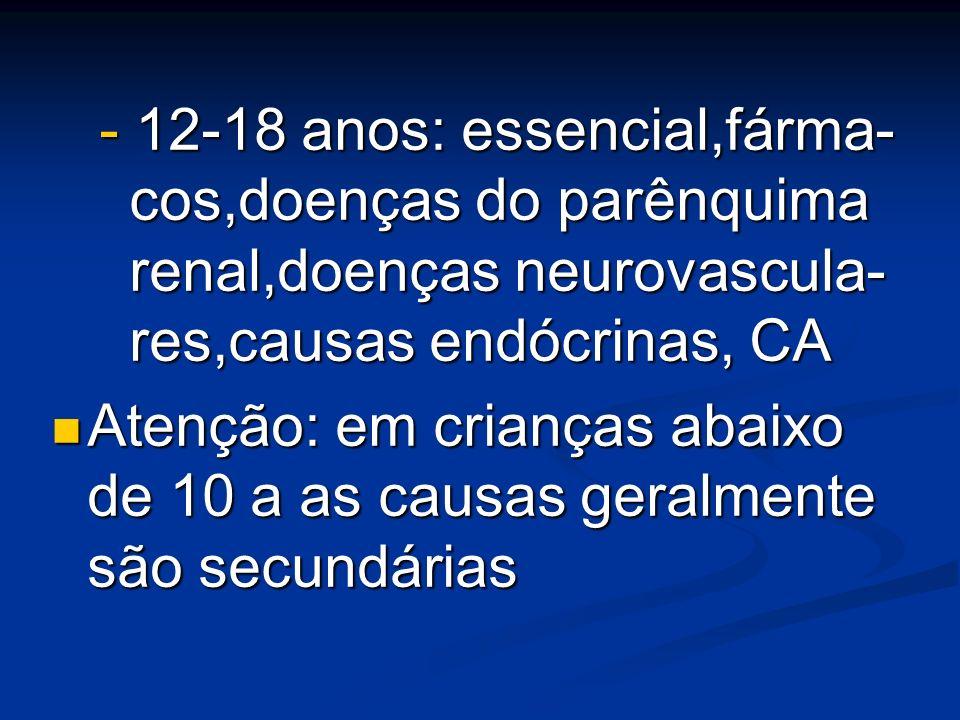 - 12-18 anos: essencial,fárma- cos,doenças do parênquima renal,doenças neurovascula- res,causas endócrinas, CA
