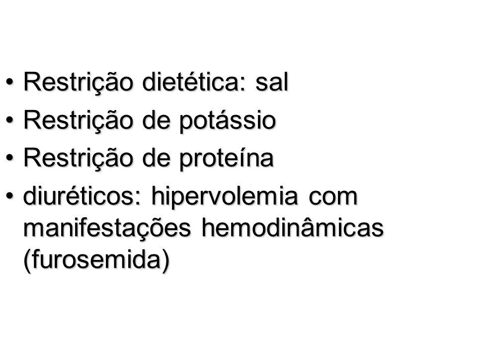 Restrição dietética: sal
