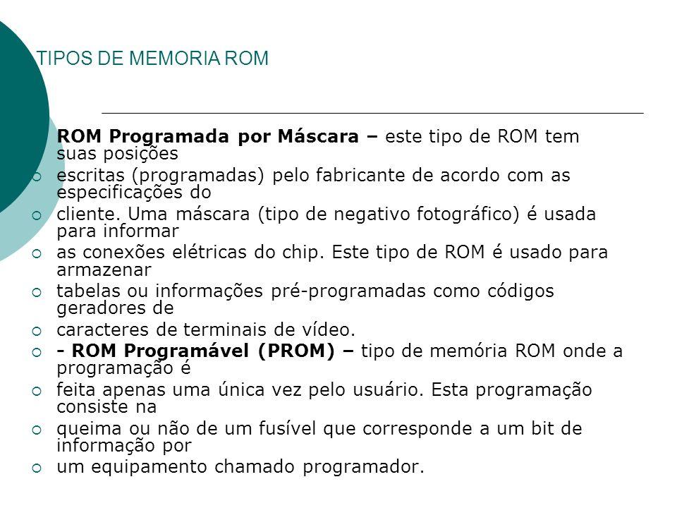 TIPOS DE MEMORIA ROMROM Programada por Máscara – este tipo de ROM tem suas posições.
