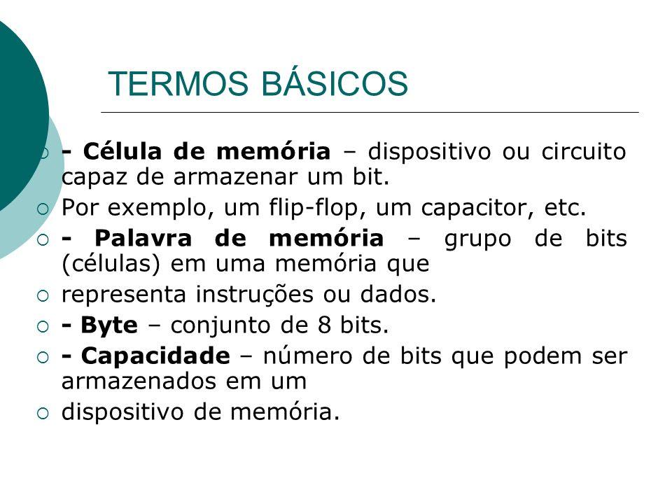 TERMOS BÁSICOS - Célula de memória – dispositivo ou circuito capaz de armazenar um bit. Por exemplo, um flip-flop, um capacitor, etc.