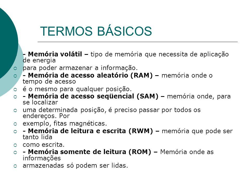 TERMOS BÁSICOS - Memória volátil – tipo de memória que necessita de aplicação de energia. para poder armazenar a informação.