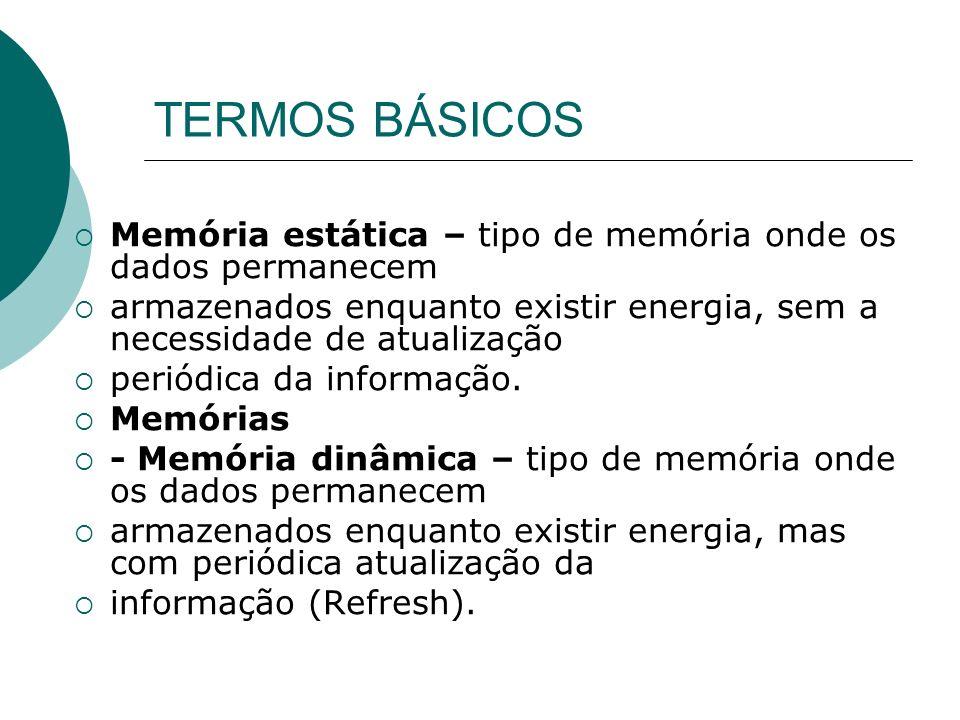 TERMOS BÁSICOS Memória estática – tipo de memória onde os dados permanecem. armazenados enquanto existir energia, sem a necessidade de atualização.