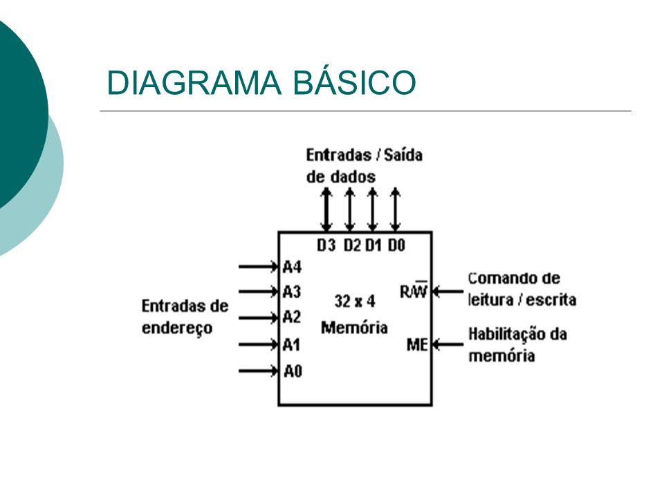 DIAGRAMA BÁSICO