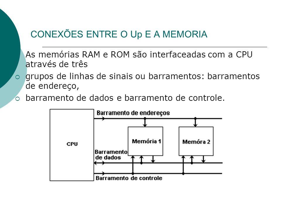 CONEXÕES ENTRE O Up E A MEMORIA