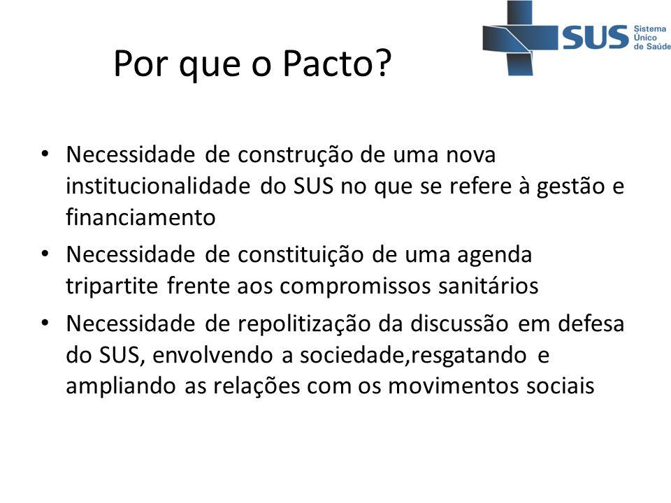 Por que o Pacto Necessidade de construção de uma nova institucionalidade do SUS no que se refere à gestão e financiamento.