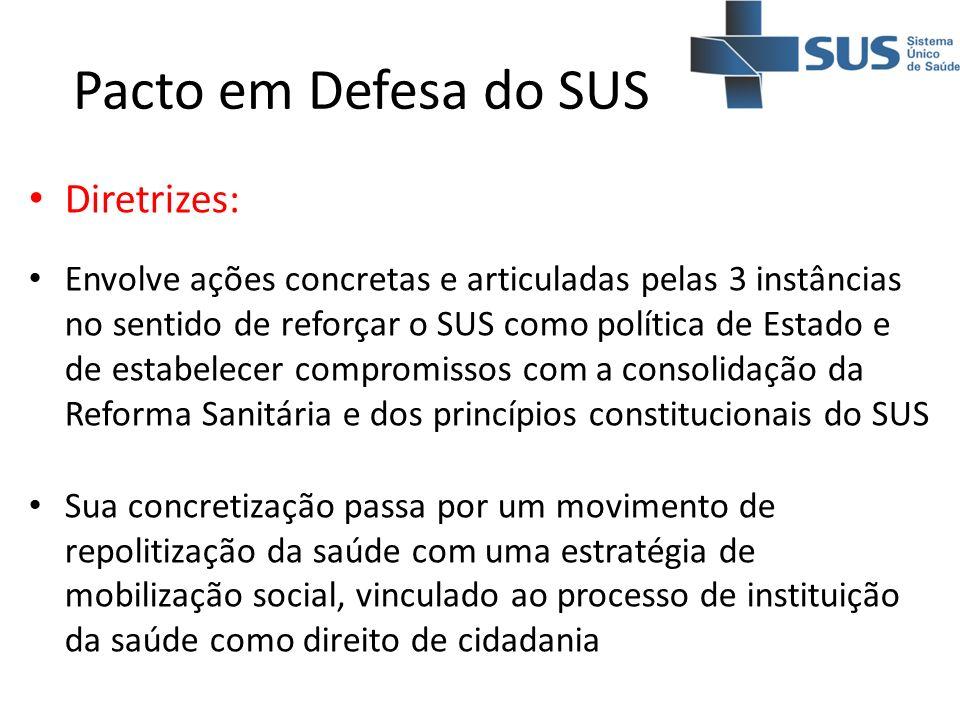 Pacto em Defesa do SUS Diretrizes: