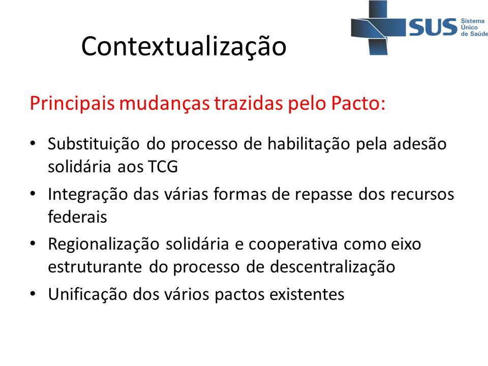 Contextualização Principais mudanças trazidas pelo Pacto: