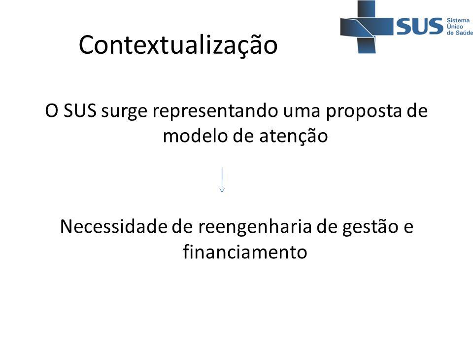 ContextualizaçãoO SUS surge representando uma proposta de modelo de atenção Necessidade de reengenharia de gestão e financiamento
