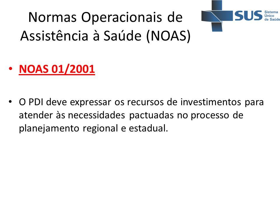 Normas Operacionais de Assistência à Saúde (NOAS)