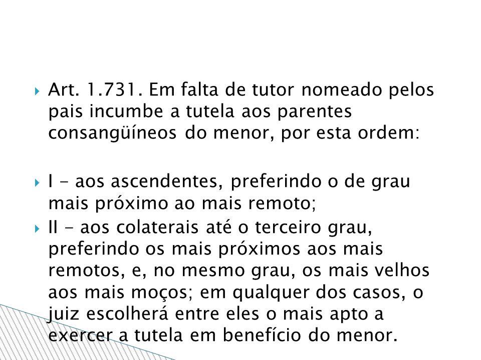 Art. 1.731. Em falta de tutor nomeado pelos pais incumbe a tutela aos parentes consangüíneos do menor, por esta ordem: