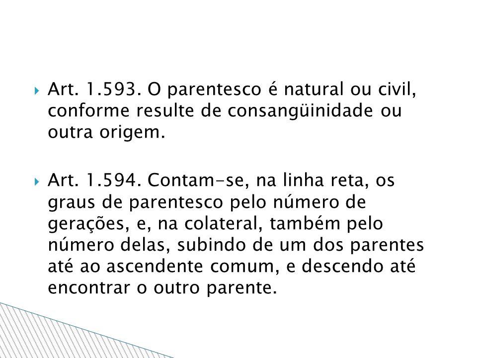 Art. 1.593. O parentesco é natural ou civil, conforme resulte de consangüinidade ou outra origem.