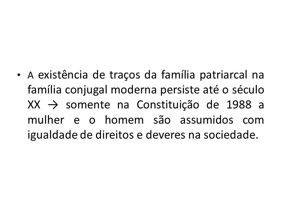 A existência de traços da família patriarcal na família conjugal moderna persiste até o século XX → somente na Constituição de 1988 a mulher e o homem são assumidos com igualdade de direitos e deveres na sociedade.
