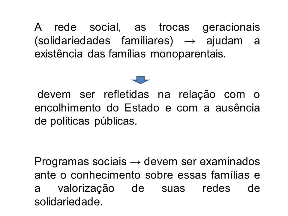 A rede social, as trocas geracionais (solidariedades familiares) → ajudam a existência das famílias monoparentais.