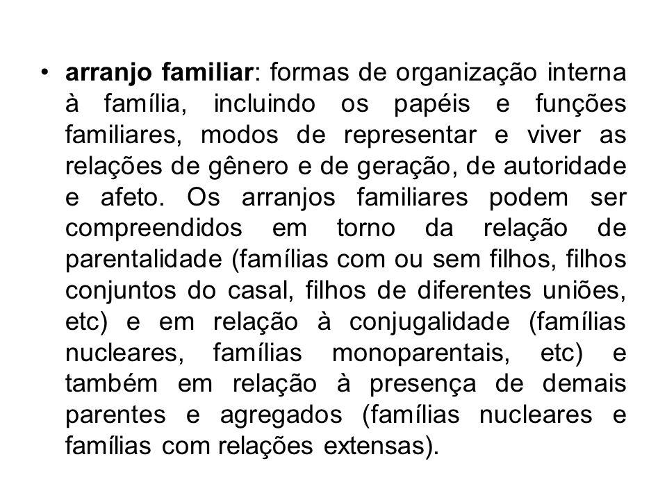 arranjo familiar: formas de organização interna à família, incluindo os papéis e funções familiares, modos de representar e viver as relações de gênero e de geração, de autoridade e afeto.