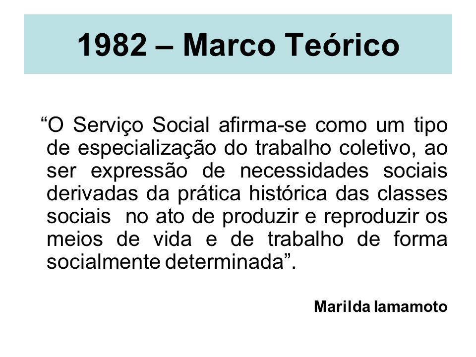 1982 – Marco Teórico