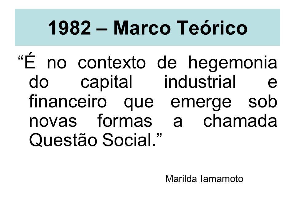 1982 – Marco Teórico É no contexto de hegemonia do capital industrial e financeiro que emerge sob novas formas a chamada Questão Social.