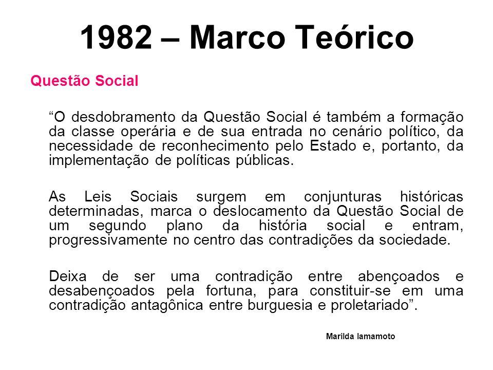1982 – Marco Teórico Questão Social
