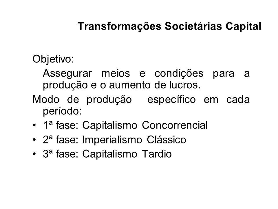 Transformações Societárias Capital