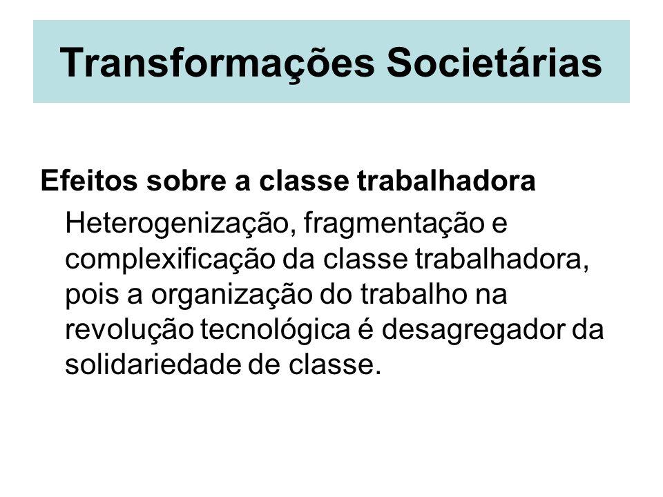 Transformações Societárias