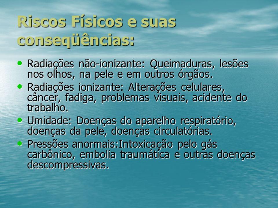 Riscos Físicos e suas conseqüências: