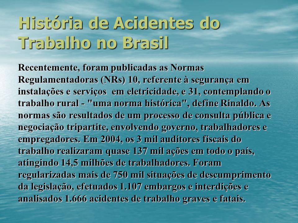 História de Acidentes do Trabalho no Brasil