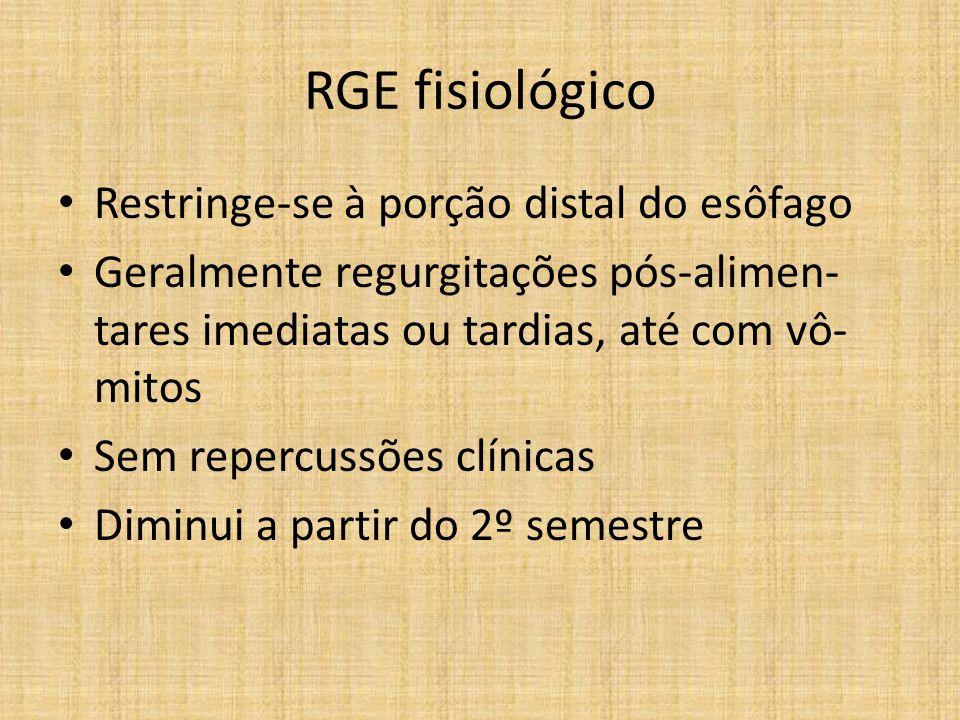 RGE fisiológico Restringe-se à porção distal do esôfago