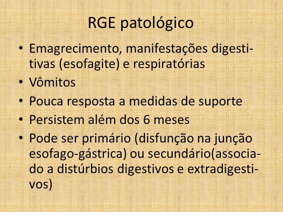 RGE patológico Emagrecimento, manifestações digesti- tivas (esofagite) e respiratórias. Vômitos. Pouca resposta a medidas de suporte.