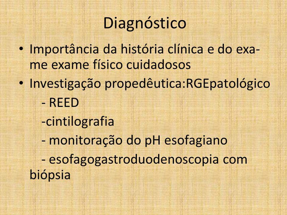 Diagnóstico Importância da história clínica e do exa- me exame físico cuidadosos. Investigação propedêutica:RGEpatológico.