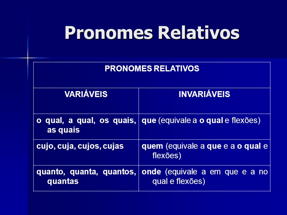 Pronomes Relativos PRONOMES RELATIVOS VARIÁVEIS INVARIÁVEIS