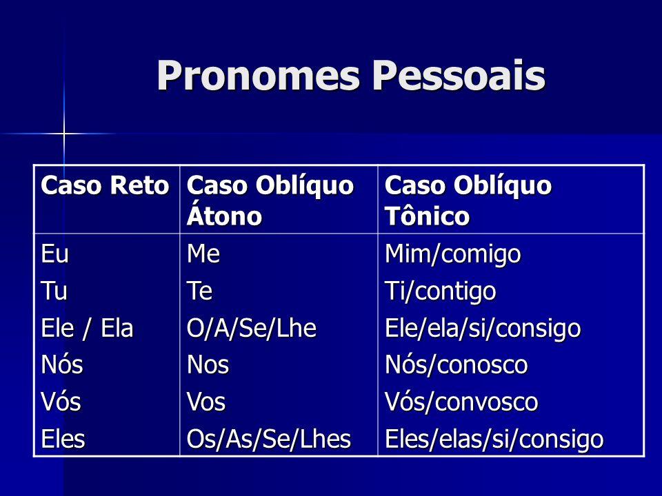 Pronomes Pessoais Caso Reto Caso Oblíquo Átono Caso Oblíquo Tônico Eu