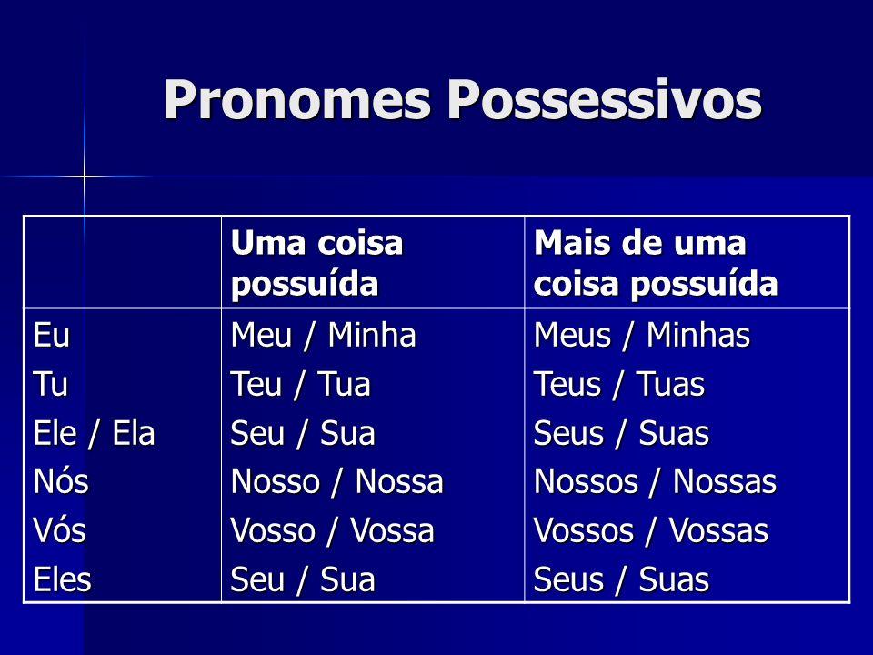 Pronomes Possessivos Uma coisa possuída Mais de uma coisa possuída Eu