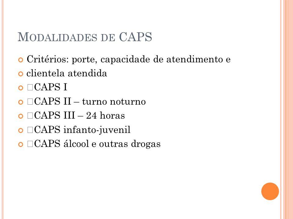 Modalidades de CAPS Critérios: porte, capacidade de atendimento e