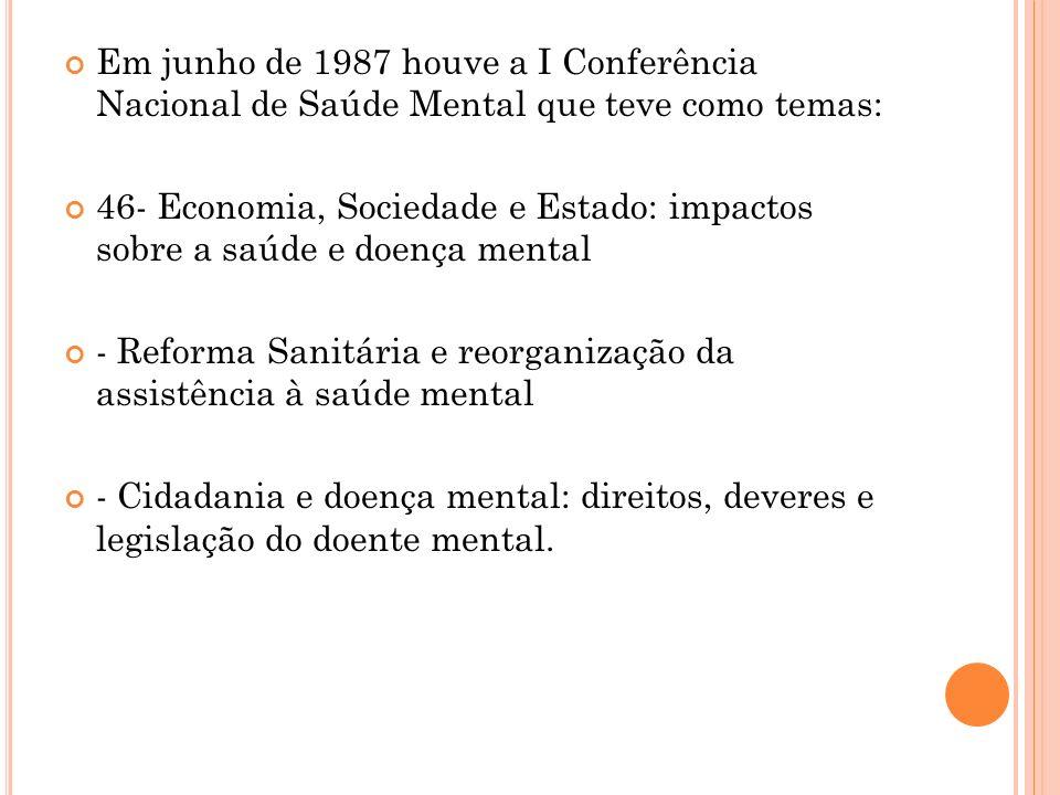 Em junho de 1987 houve a I Conferência Nacional de Saúde Mental que teve como temas: