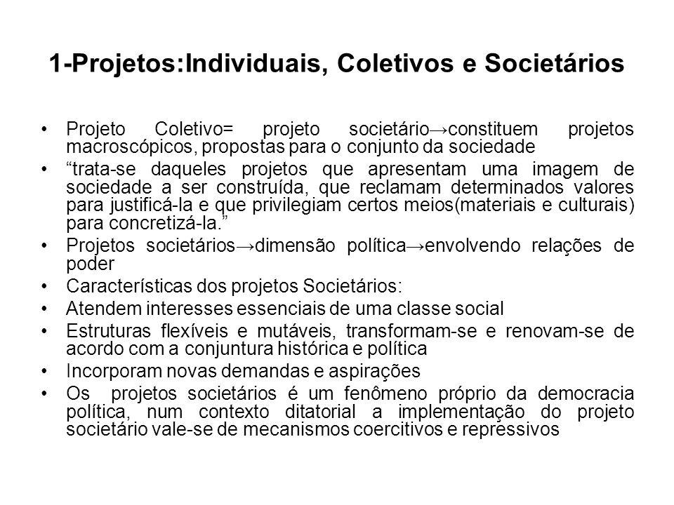 1-Projetos:Individuais, Coletivos e Societários