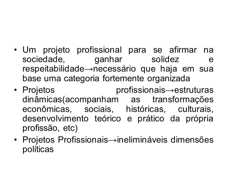 Um projeto profissional para se afirmar na sociedade, ganhar solidez e respeitabilidade→necessário que haja em sua base uma categoria fortemente organizada
