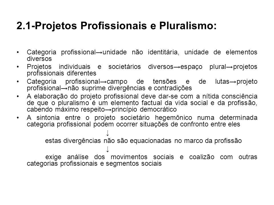 2.1-Projetos Profissionais e Pluralismo: