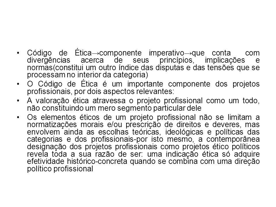 Código de Ética→componente imperativo→que conta com divergências acerca de seus princípios, implicações e normas(constitui um outro índice das disputas e das tensões que se processam no interior da categoria)